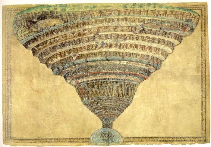 Sandro Botticelli. Le illustrazioni della Divina Commedia di Dante